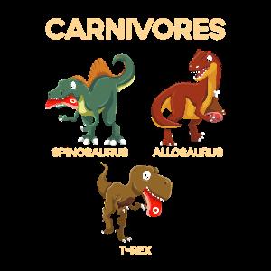 Fleischfresser Dinosaurier Fleischfresser
