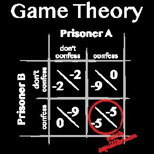 Game Theory - Nash equilibrium light