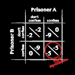 Prisoner's dilemma with Nash equilibrium