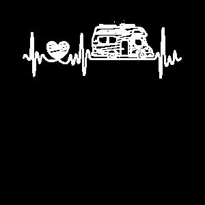 Herzschlag Camping Wohnmobil EKG Frequenz Camper