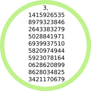 Number Pi Green Circle