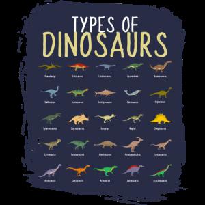 Types Of Dinosaurier Dino Kinder Jungen