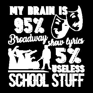 Schauspieler Gehirn
