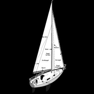 Segelbootbezeichnungen