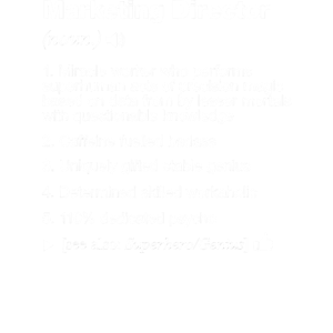 Marketing Director Definition Meaning Funny Shirt