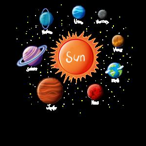 Sun Mercury Venus Earth Mars Jupiter Saturn