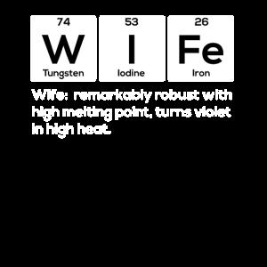 Ehefrau Geschenke