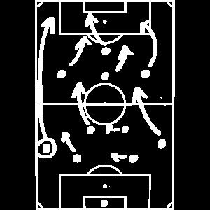 Fußball Taktik