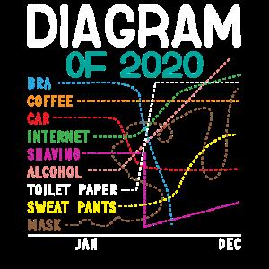 Lustige Diagramm 2020 Jahresabschluss Statistik