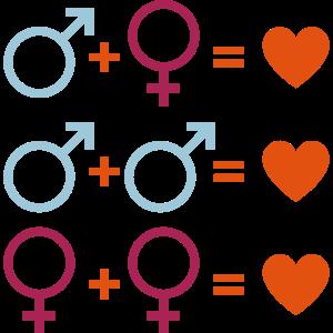 Love Is Love - Liebe - LGBT - Schwul - Lesbisch