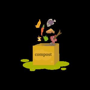 Kompostierung Kompost Gartenarbeit Garten Humor