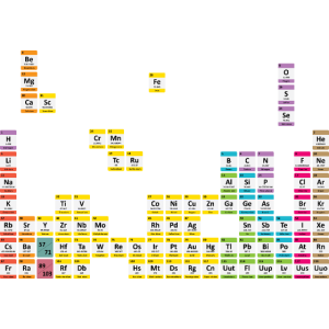 Chemie ist ein Spiel