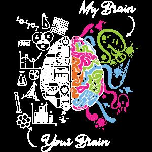 Dein Gehirn Mein Gehirn