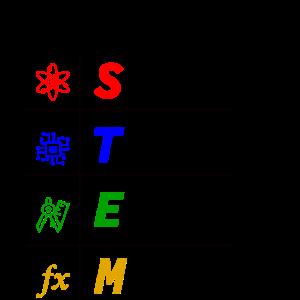 Women In STEM, Women in Tech, Woman in Science