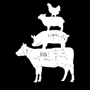 Rind Schwein Lamm Hähnchen Fleisch Geschenkidee