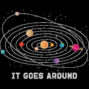 Bild vom Sonnensystem