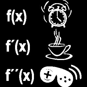 Mathematik Analysis Ableitungen beim Zocken