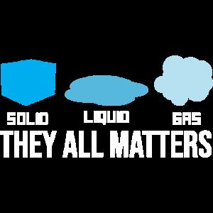 Alle Angelegenheiten