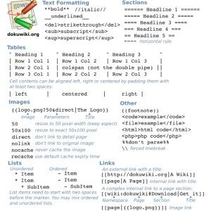 DokuWiki Syntax
