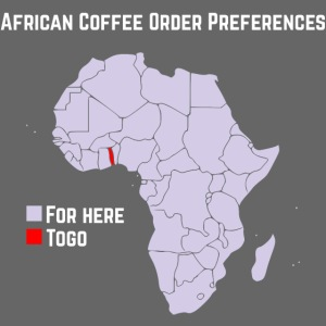 African Coffee Order Preferences