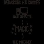 Schematische Netzwerk für Dummies