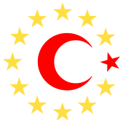 Turkey - Europe - EU