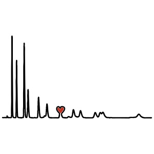 yellowibis heartchromatography vec