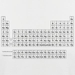 Cadeaux tableau p riodique commander en ligne spreadshirt for V tableau periodique