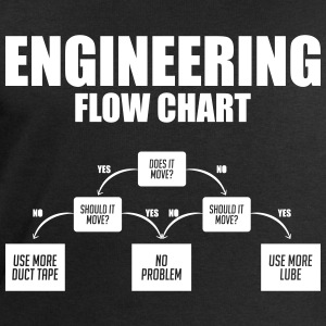 Funny Engineering flow chart duct tape - Men's Organic Sweatshirt by Stanley & Stella