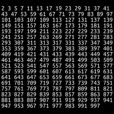tabelle primzahlen bis 1000