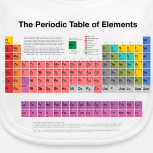 Periodic Table of Elements (PTE) dark