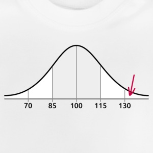 Normal Distribution IQ and I - Baby T-Shirt
