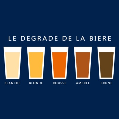 Biere degrade beer gradient (dd)