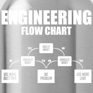 Funny Engineering flow chart duct tape - Water Bottle