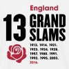England Grand Slam - Men's Premium T-Shirt