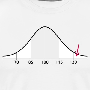 Normal Distribution IQ og jeg - Premium T-skjorte for menn