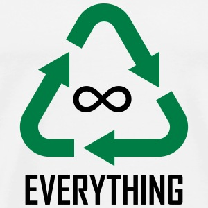 Recyclable Resin Identification Code ∞ Everything
