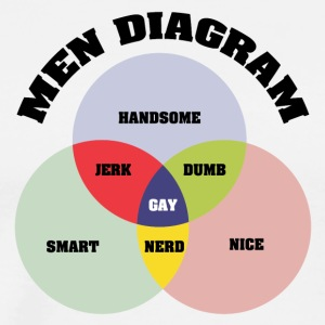 Gay t shirts men diagram
