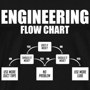 Funny Engineering flow chart duct tape - Männer Premium T-Shirt
