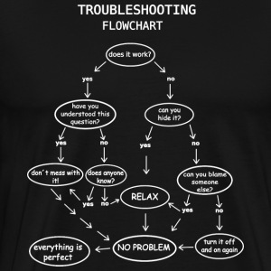 troubleshooting - Männer Premium T-Shirt