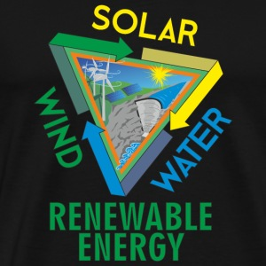 Solar Wind Water Renewable Energy Environmental Protection