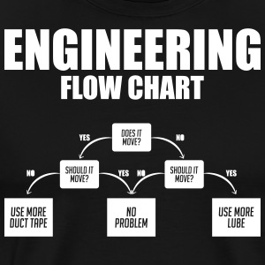 Funny Engineering flow chart duct tape