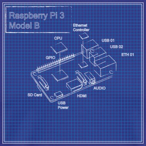 Raspberry Pi 3 Model B Blueprint