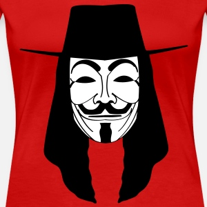 Guy Fawkes masque