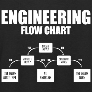 Funny Engineering flow chart duct tape - Kinder Premium Langarmshirt