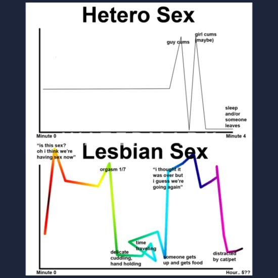 Sex lebsen Sensual Lesbian