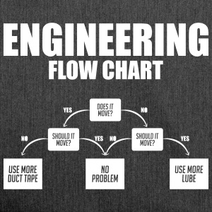 Funny Engineering flow chart duct tape - Shoulder Bag made from recycled material