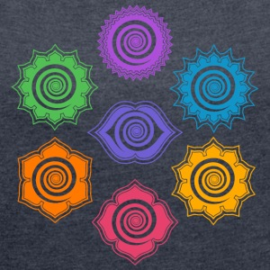 7 Chakras, Evolution, meditation, enlightenment