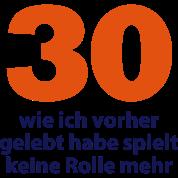 30 Geburtstag 30th Birthday Party Feiern Thirty