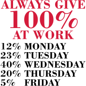 Always Give 100% At Work (Funny Quote)